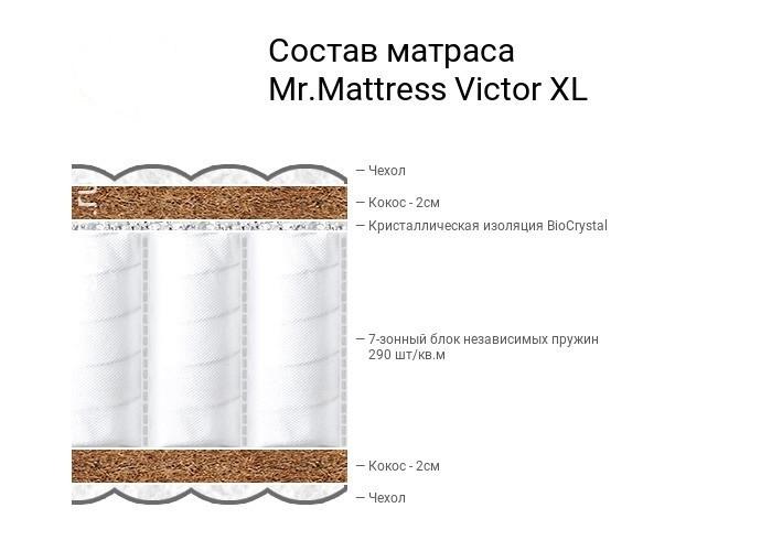Матрас Mr.Mattress Victor XL