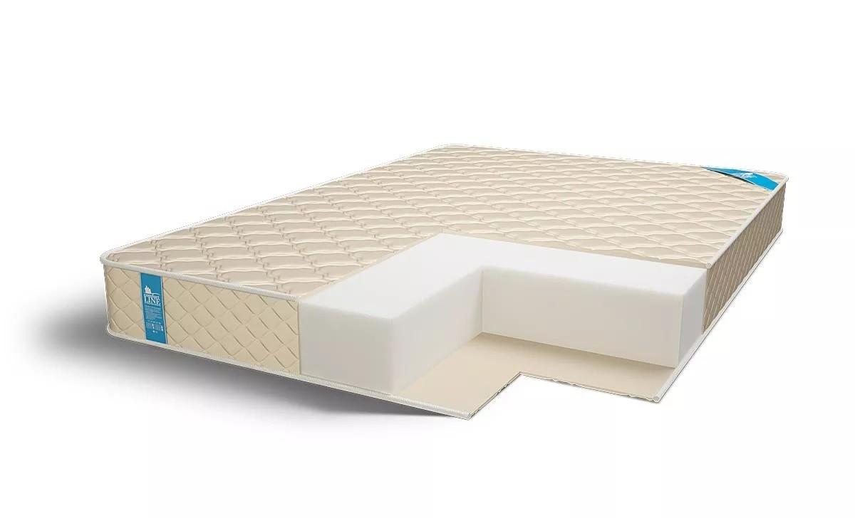 Матрас Comfort Line Roll Classic+